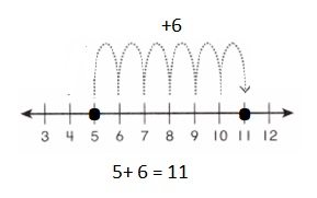 Envision-Math-Common-Core-1st-Grade-Answers-Key-Topic-9-Compare-Two-Digit-Numbers-Review-What-You-Know-Number-Lines-Question-5