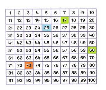 Envision-Math-Common-Core-1st-Grade-Answers-Key-Topic-9-Compare-Two-Digit-Numbers-Topic-9-Performance-Task-Mailbox-Mysteries- Question-1