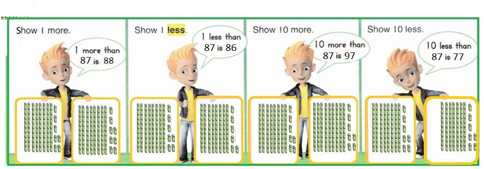 Envision-Math-Common-Core-1st-Grade-Answers-Key-Topic-9-Compare-Two-Digit-Numbers-Topic-9-Reteaching-Set-A- Question-1