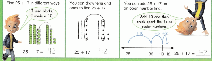 Envision Math Common Core 1st Grade Answers Topic 10 Use Models and Strategies to Add Tens and Ones 60.11