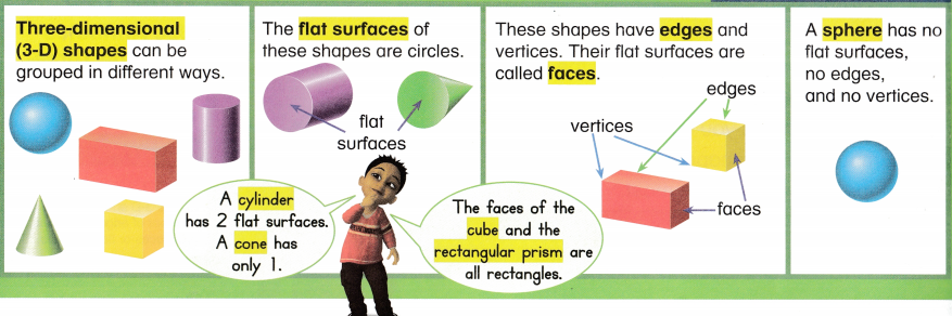 Envision Math Common Core 1st Grade Answers Topic 14 Reason with Shapes and Their Attributes 51