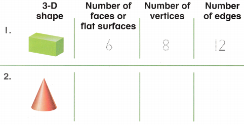 Envision Math Common Core 1st Grade Answers Topic 14 Reason with Shapes and Their Attributes 52