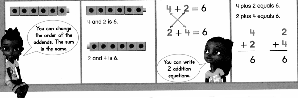 Envision Math Common Core 1st Grade Answers Topic 2 Fluently Add and Subtract Within 10 8.12