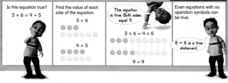 Envision Math Common Core 1st Grade Answers Topic 5 Work with Addition and Subtraction Equations 11