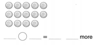 Envision Math Common Core 1st Grade Answers Topic 5 Work with Addition and Subtraction Equations 17