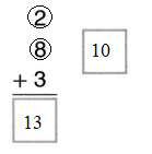 Envision-Math-Common-Core-1st-Grade-Answers-Topic-5-Work-with-Addition-and-Subtraction-Equations-25