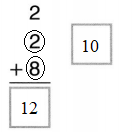 Envision-Math-Common-Core-1st-Grade-Answers-Topic-5-Work-with-Addition-and-Subtraction-Equations-27