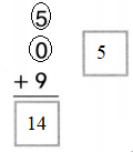 Envision-Math-Common-Core-1st-Grade-Answers-Topic-5-Work-with-Addition-and-Subtraction-Equations-28