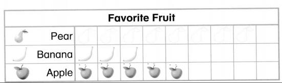 Envision-Math-Common-Core-1st-Grade-Answers-Topic-6-Represent-and-Interpret-Data-15