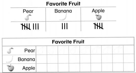 Envision Math Common Core 1st Grade Answers Topic 6 Represent and Interpret Data 15