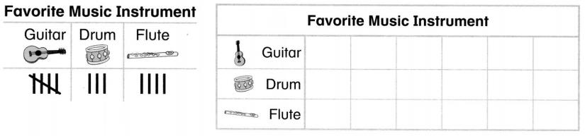 Envision Math Common Core 1st Grade Answers Topic 6 Represent and Interpret Data 17