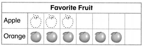 Envision Math Common Core 1st Grade Answers Topic 6 Represent and Interpret Data 26