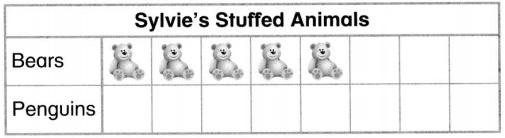 Envision Math Common Core 1st Grade Answers Topic 6 Represent and Interpret Data 27