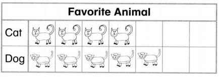 Envision-Math-Common-Core-1st-Grade-Answers-Topic-6-Represent-and-Interpret-Data-32-1