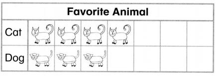 Envision Math Common Core 1st Grade Answers Topic 6 Represent and Interpret Data 32