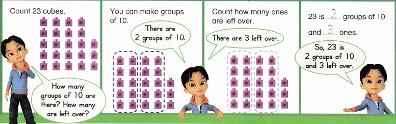 Envision Math Common Core 1st Grade Answers Topic 8 Understand Place Value 4.14