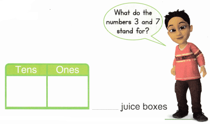 Envision Math Common Core 1st Grade Answers Topic 8 Understand Place Value 6.9