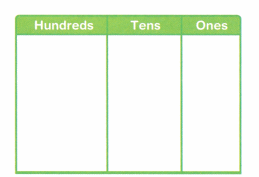 Envision Math Common Core 2nd Grade Answer Key Topic 10 Add Within 1,000 Using Models and Strategies 14.1