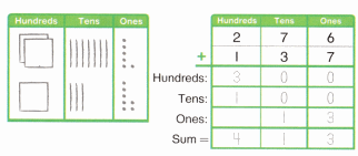 Envision Math Common Core 2nd Grade Answer Key Topic 10 Add Within 1,000 Using Models and Strategies 30.1
