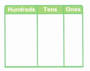 Envision Math Common Core 2nd Grade Answer Key Topic 11 Subtract Within 1,000 Using Models and Strategies 83