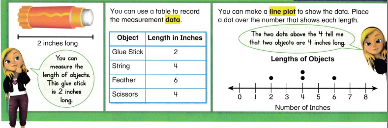 Envision Math Common Core 2nd Grade Answer Key Topic 15 Graphs and Data 12