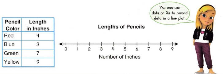 Envision Math Common Core 2nd Grade Answer Key Topic 15 Graphs and Data 20