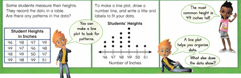 Envision Math Common Core 2nd Grade Answer Key Topic 15 Graphs and Data 23