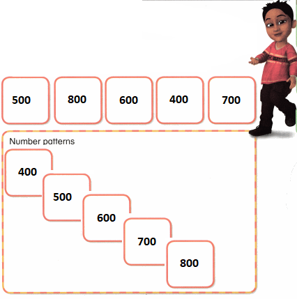 Envision-Math-Common-Core-2nd-Grade-Answer-Key-Topic-9-Numbers-to-1000-80.5