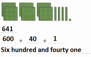 Envision-Math-Common-Core-2nd-Grade-Answer-Key-Topic-9-Numbers-to-1000-82.1