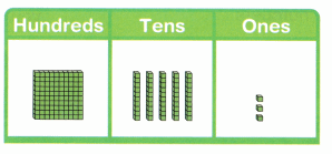 Envision Math Common Core 2nd Grade Answer Key Topic 9 Numbers to 1,000 82.3