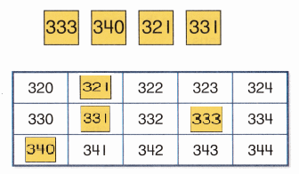 Envision-Math-Common-Core-2nd-Grade-Answer-Key-Topic-9-Numbers-to-1000-97.1