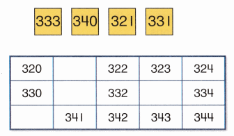 Envision Math Common Core 2nd Grade Answer Key Topic 9 Numbers to 1,000 97.1