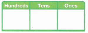 Envision Math Common Core 2nd Grade Answer Key Topic 9 Numbers to 1,000 98.8
