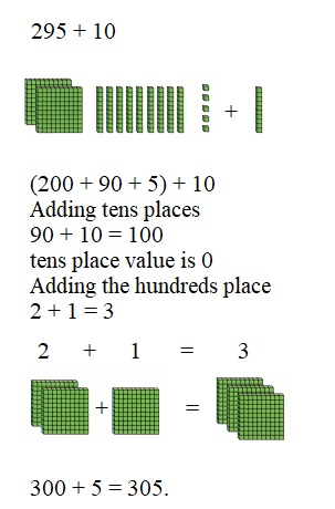 Envision-Math-Common-Core-2nd-Grade-Answers-Key-Topic-10-Add-Within-1,000-Using-Models-and-Strategies-Lesson-10.1-Add-10-and-100-Independent-Practice-Question-9