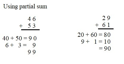 Envision-Math-Common-Core-2nd-Grade-Answers-Key-Topic-10-Add-Within-1,000-Using-Models-and-Strategies-Partial-Sums-Question-6