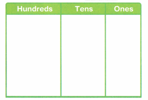 Envision Math Common Core 2nd Grade Answers Topic 10 Add Within 1,000 Using Models and Strategies 8.3
