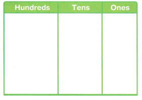 Envision Math Common Core 2nd Grade Answers Topic 10 Add Within 1,000 Using Models and Strategies 8.7