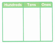 Envision Math Common Core 2nd Grade Answers Topic 11 Subtract Within 1,000 Using Models and Strategies 21.12