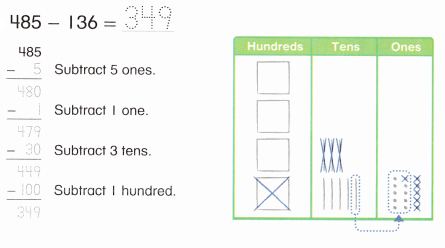 Envision Math Common Core 2nd Grade Answers Topic 11 Subtract Within 1,000 Using Models and Strategies 25.2