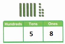 Envision-Math-Common-Core-2nd-Grade-Answers-Topic-9-Numbers-to-1000-10.5