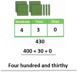 Envision-Math-Common-Core-2nd-Grade-Answers-Topic-9-Numbers-to-1000-10.6