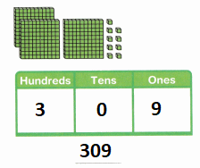Envision-Math-Common-Core-2nd-Grade-Answers-Topic-9-Numbers-to-1000-10.8