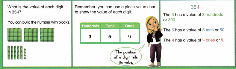 Envision Math Common Core 2nd Grade Answers Topic 9 Numbers to 1,000 11.2