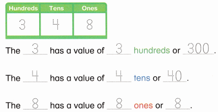 Envision Math Common Core 2nd Grade Answers Topic 9 Numbers to 1,000 11.3