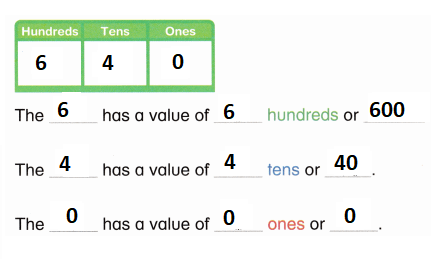 Envision-Math-Common-Core-2nd-Grade-Answers-Topic-9-Numbers-to-1000-16.1