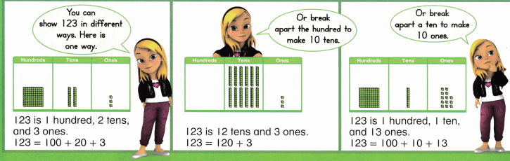 Envision Math Common Core 2nd Grade Answers Topic 9 Numbers to 1,000 30.2