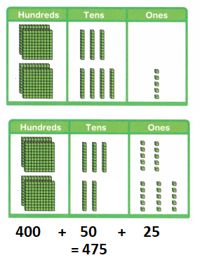 Envision-Math-Common-Core-2nd-Grade-Answers-Topic-9-Numbers-to-1000-60.1