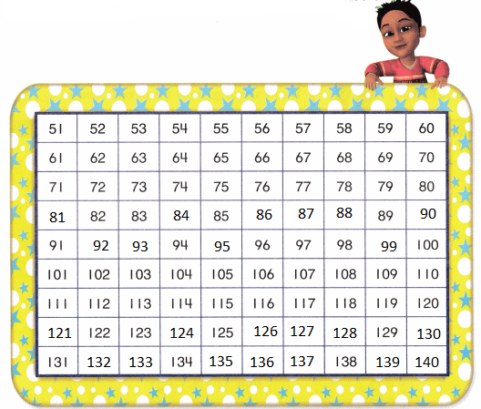 Envision-Math-Common-Core-2nd-Grade-Answers-Topic-9-Numbers-to-1000-62