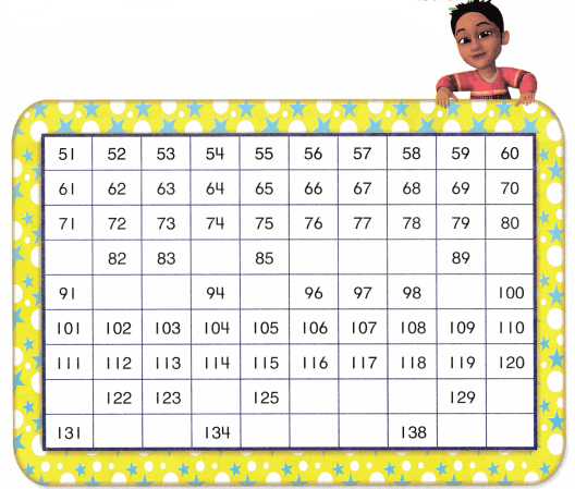 Envision Math Common Core 2nd Grade Answers Topic 9 Numbers to 1,000 62