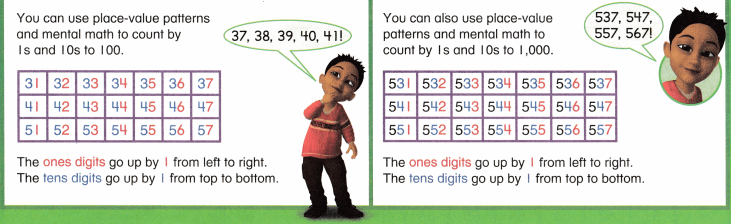 Envision Math Common Core 2nd Grade Answers Topic 9 Numbers to 1,000 63